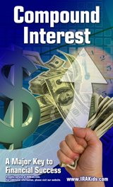 Poster on Compound Interest.
